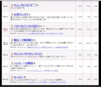 Ranking1018